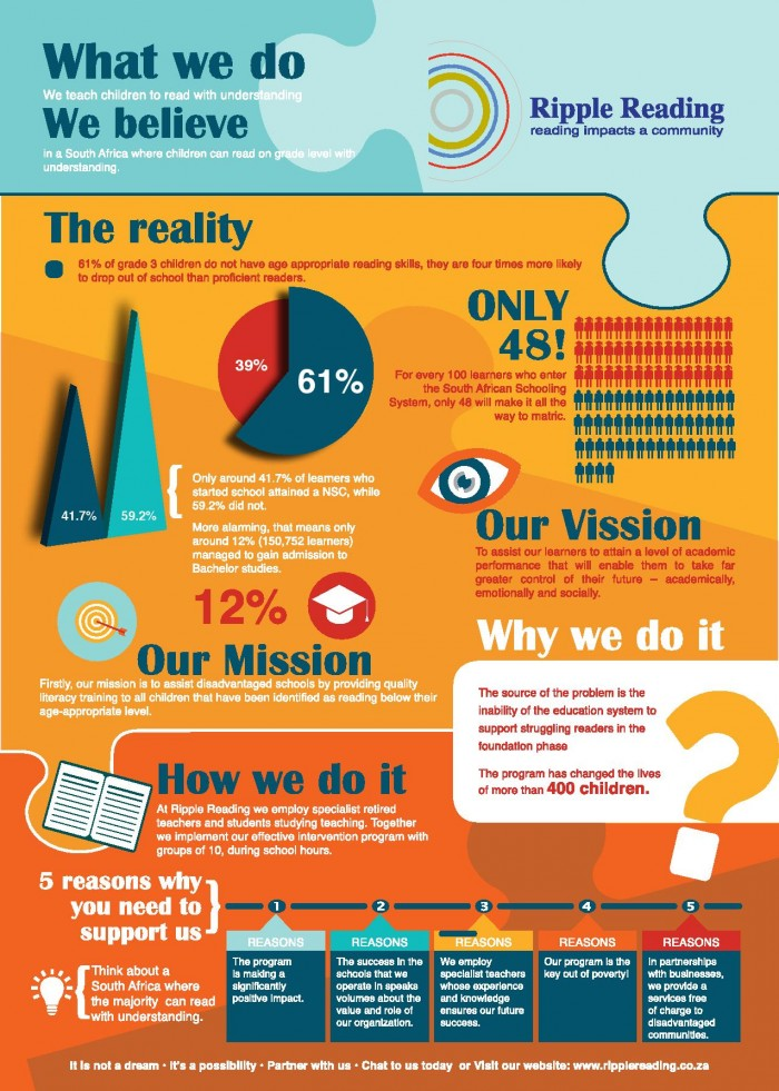 A4-rr-infographic-lr-page-001